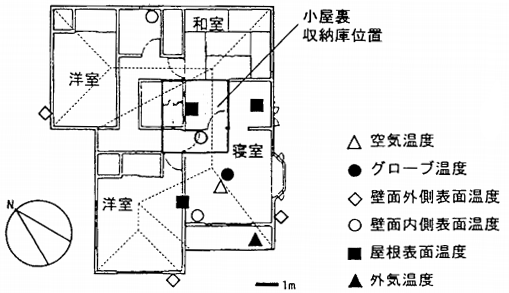 測定点(2階平面図)