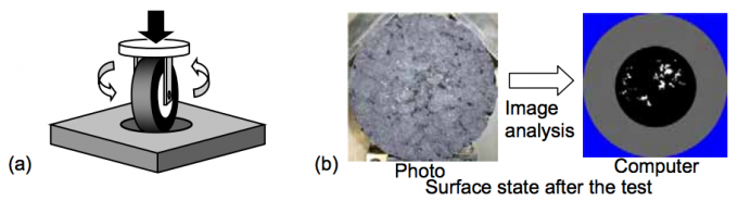 Stripping resistance test (a) Schematic of the equipment, (b) Image analysis