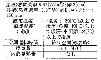 倉庫の計算条件